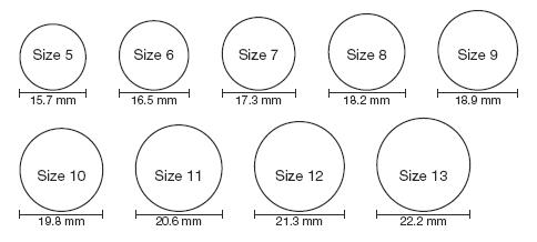 การวัดขนาดแหวน